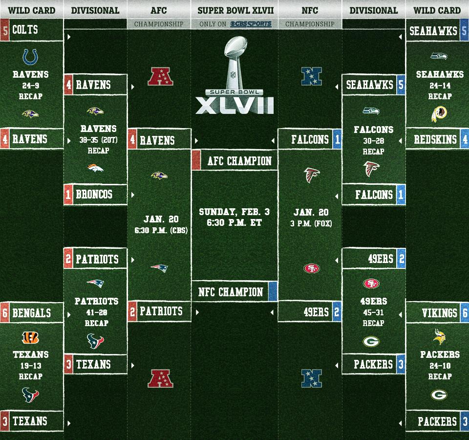 Nfl 2013 Playoff Schedule Nflcom National Football League